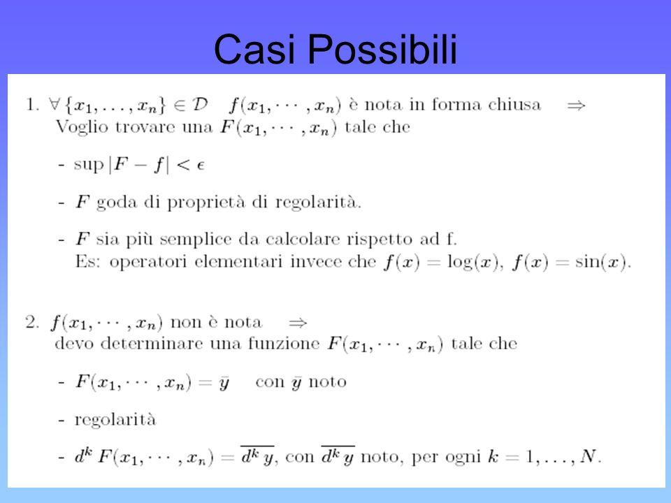 Applicazioni Possibili - 1 - Processamento di segnale: ad esempio s(x) è un segnale audio o un segnale immagine ed F[ ] è un filtro F[ ] s(x) y(x)=F[s(x)] - Controlli: F[ ] u(x) F(s) + G(s)