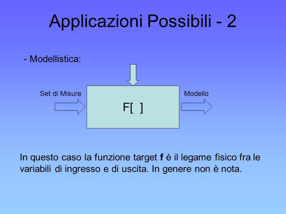 Applicazioni Possibili - 2 - Modellistica: F[ ] Set di MisureModello In questo caso la funzione target f è il legame fisico fra le variabili di ingres