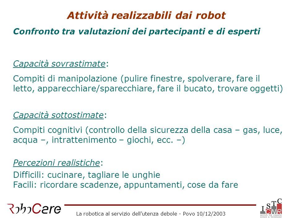 La robotica al servizio dell'utenza debole - Povo 10/12/2003 Attività realizzabili dai robot Confronto tra valutazioni dei partecipanti e di esperti C