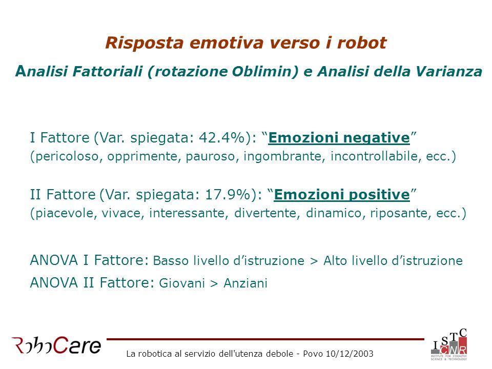 La robotica al servizio dell'utenza debole - Povo 10/12/2003 Risposta emotiva verso i robot A nalisi Fattoriali (rotazione Oblimin) e Analisi della Va