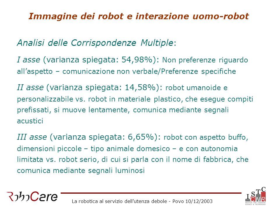 La robotica al servizio dell'utenza debole - Povo 10/12/2003 Analisi delle Corrispondenze Multiple : I asse (varianza spiegata: 54,98%): Non preferenz