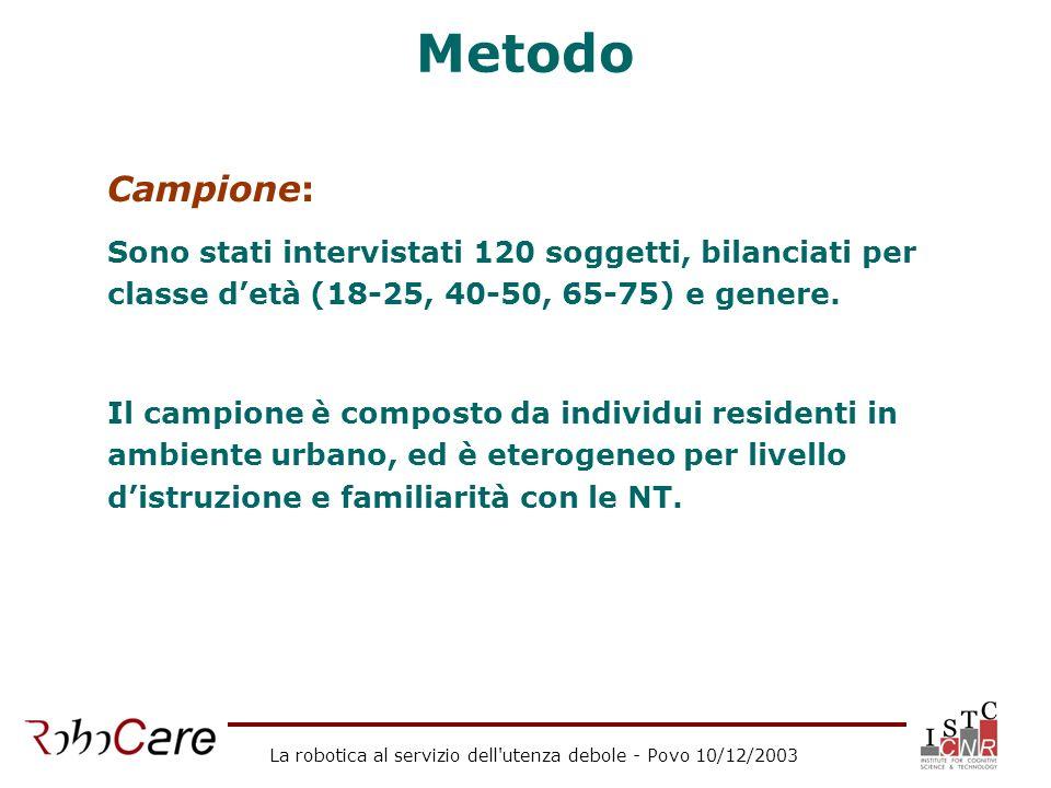 La robotica al servizio dell'utenza debole - Povo 10/12/2003 Metodo Campione: Sono stati intervistati 120 soggetti, bilanciati per classe detà (18-25,