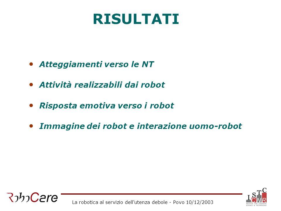 La robotica al servizio dell'utenza debole - Povo 10/12/2003 RISULTATI Atteggiamenti verso le NT Attività realizzabili dai robot Risposta emotiva vers