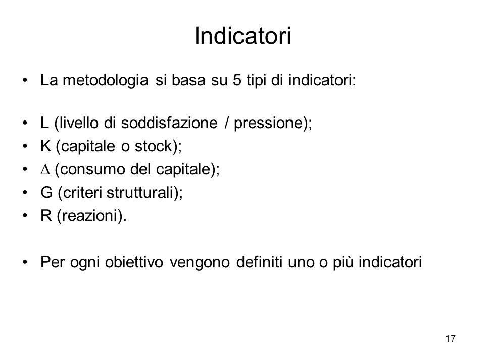 17 Indicatori La metodologia si basa su 5 tipi di indicatori: L (livello di soddisfazione / pressione); K (capitale o stock); (consumo del capitale); G (criteri strutturali); R (reazioni).