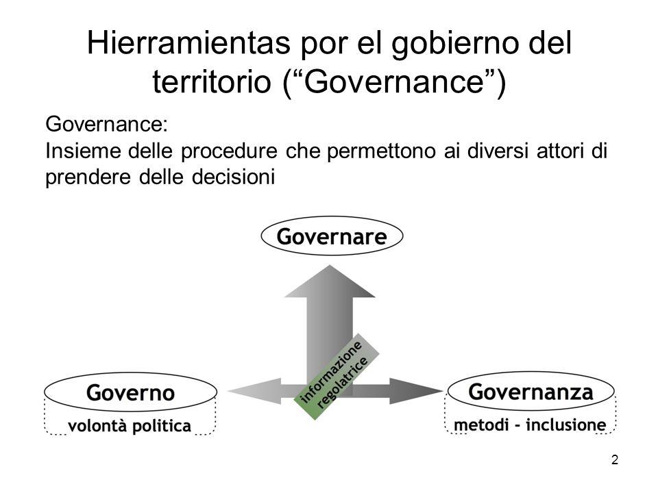 2 Hierramientas por el gobierno del territorio (Governance) Governance: Insieme delle procedure che permettono ai diversi attori di prendere delle decisioni