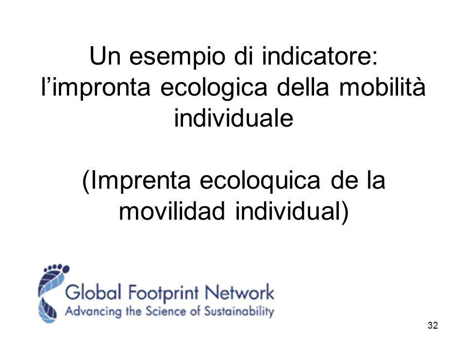 32 Un esempio di indicatore: limpronta ecologica della mobilità individuale (Imprenta ecoloquica de la movilidad individual)