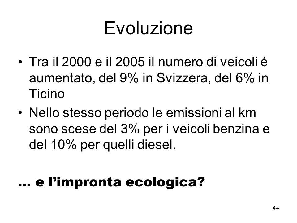 44 Evoluzione Tra il 2000 e il 2005 il numero di veicoli é aumentato, del 9% in Svizzera, del 6% in Ticino Nello stesso periodo le emissioni al km sono scese del 3% per i veicoli benzina e del 10% per quelli diesel.