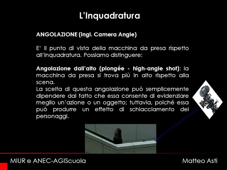 LInquadratura ANGOLAZIONE (ingl.