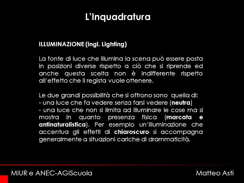 LInquadratura ILLUMINAZIONE (ingl.