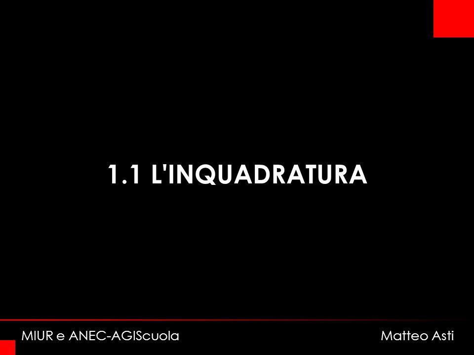 1.1 L INQUADRATURA