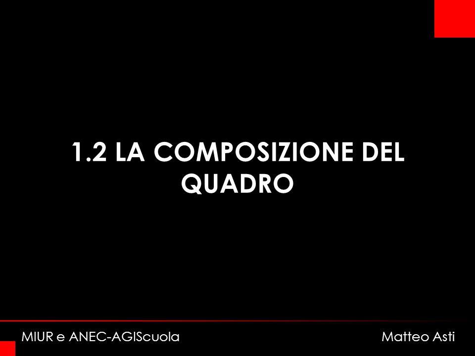 1.2 LA COMPOSIZIONE DEL QUADRO MIUR e ANEC-AGIScuola Matteo Asti