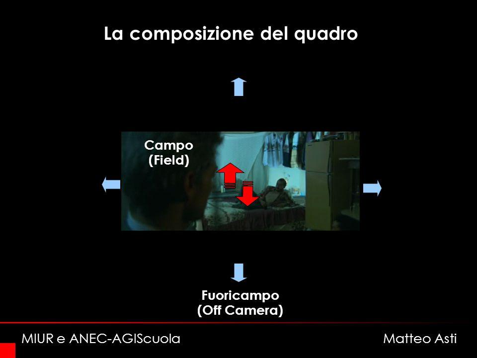 La composizione del quadro Campo (Field) Fuoricampo (Off Camera) MIUR e ANEC-AGIScuola Matteo Asti