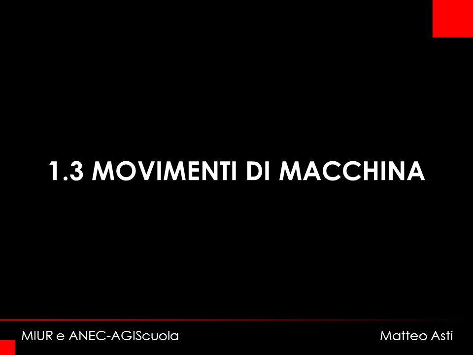 1.3 MOVIMENTI DI MACCHINA MIUR e ANEC-AGIScuola Matteo Asti