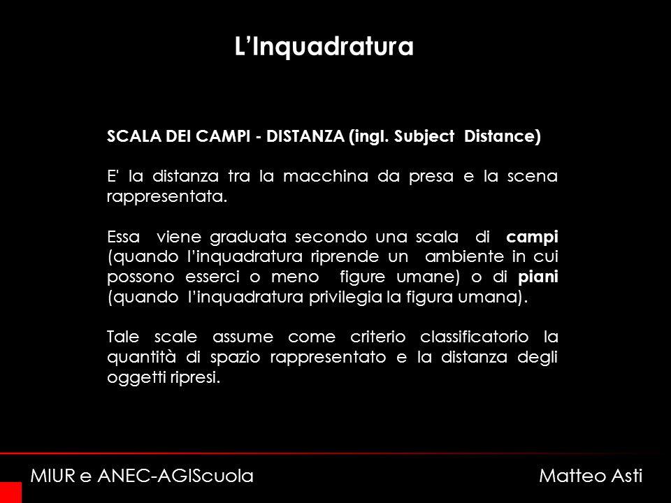 LInquadratura SCALA DEI CAMPI - DISTANZA (ingl.