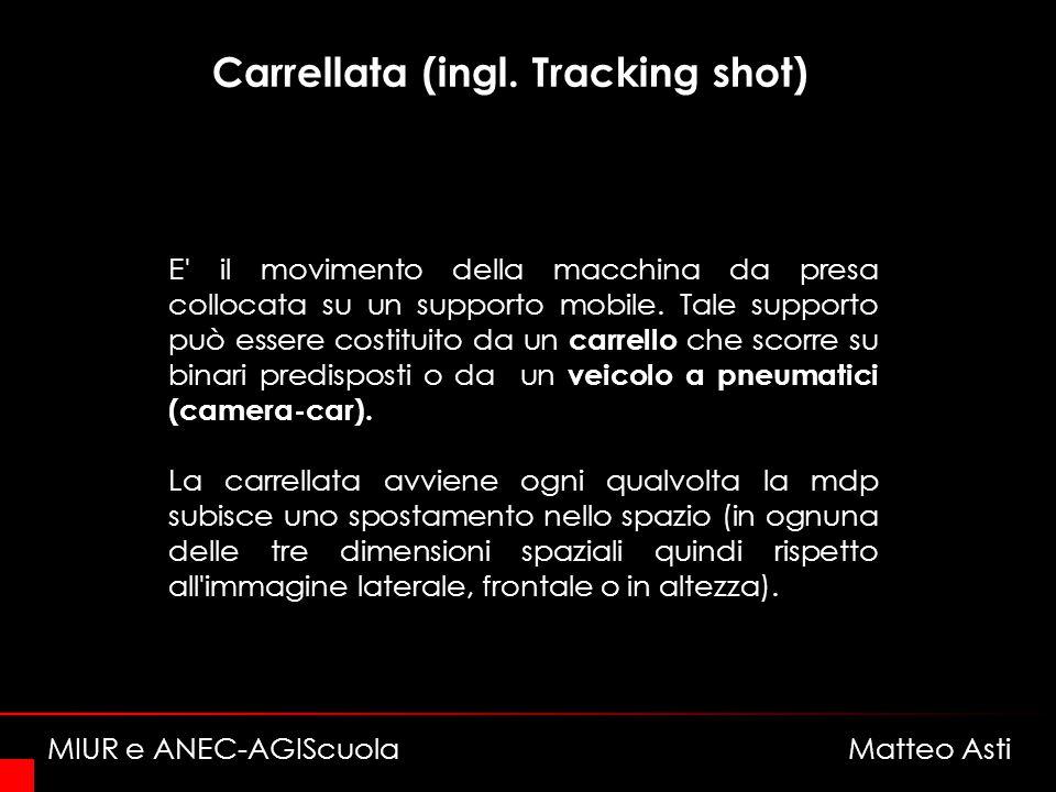 Carrellata (ingl.