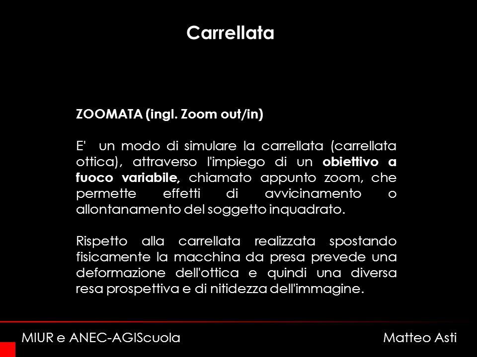 Carrellata ZOOMATA (ingl.