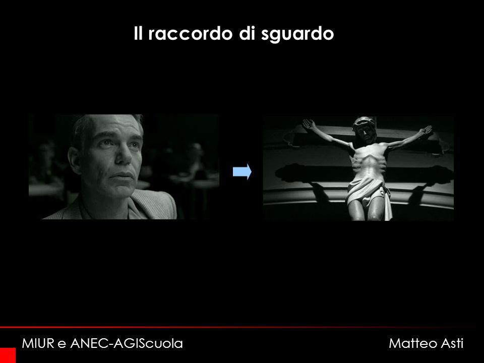 Il raccordo di sguardo MIUR e ANEC-AGIScuola Matteo Asti