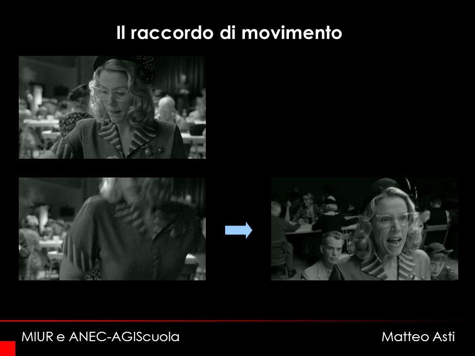 Il raccordo di movimento MIUR e ANEC-AGIScuola Matteo Asti