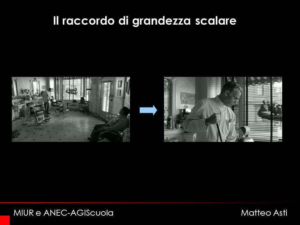 Il raccordo di grandezza scalare MIUR e ANEC-AGIScuola Matteo Asti