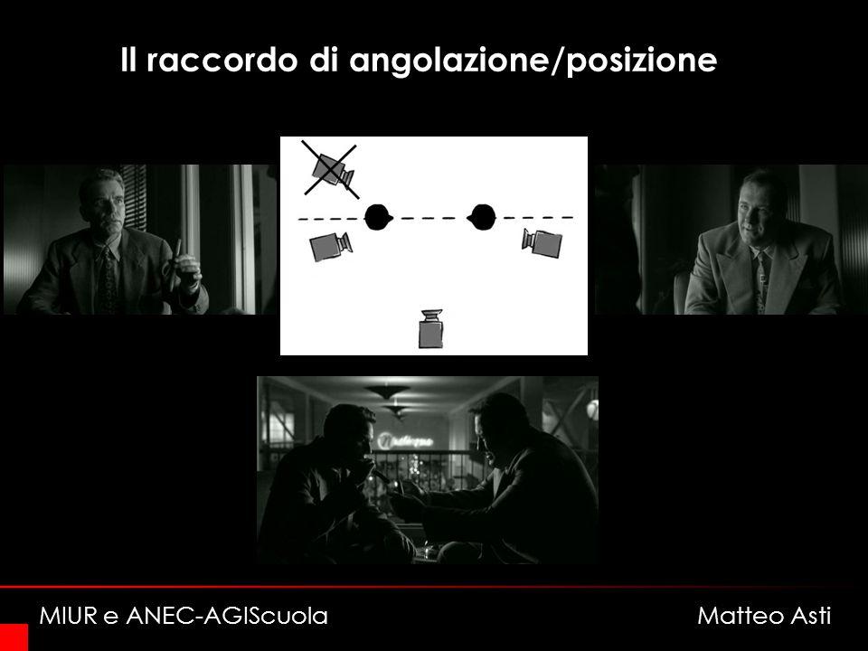 Il raccordo di angolazione/posizione MIUR e ANEC-AGIScuola Matteo Asti