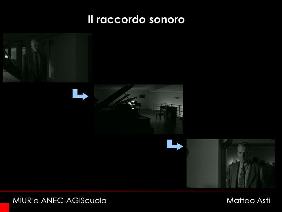 Il raccordo sonoro MIUR e ANEC-AGIScuola Matteo Asti
