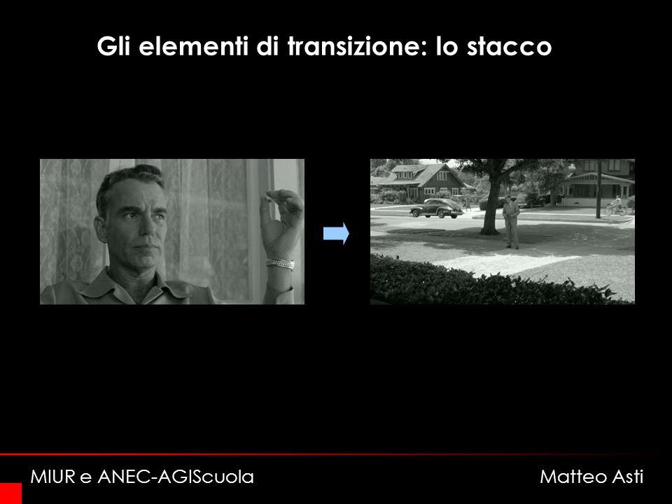 Gli elementi di transizione: lo stacco MIUR e ANEC-AGIScuola Matteo Asti
