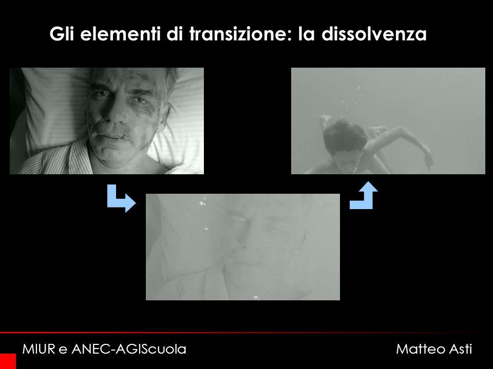 Gli elementi di transizione: la dissolvenza MIUR e ANEC-AGIScuola Matteo Asti