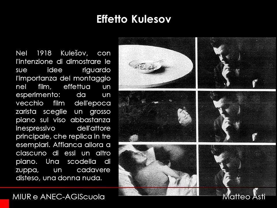 Effetto Kulesov Nel 1918 Kulešov, con l intenzione di dimostrare le sue idee riguardo l importanza del montaggio nel film, effettua un esperimento: da un vecchio film dell epoca zarista sceglie un grosso piano sul viso abbastanza inespressivo dell attore principale, che replica in tre esemplari.