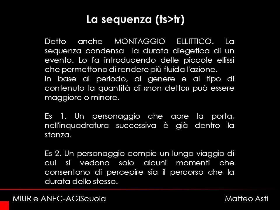 La sequenza (ts>tr) Detto anche MONTAGGIO ELLITTICO.