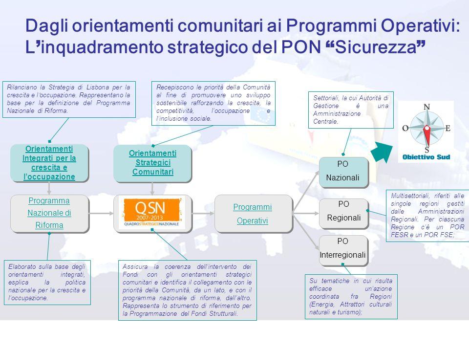 Orientamenti Integrati per la crescita e loccupazione Programma Nazionale di Riforma Orientamenti Strategici Comunitari Programmi Operativi PO Nazionali PO Regionali PO Interregionali Rilanciano la Strategia di Lisbona per la crescita e l occupazione.