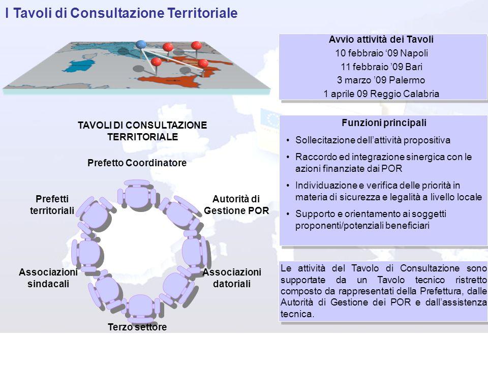 Avvio attività dei Tavoli 10 febbraio 09 Napoli 11 febbraio 09 Bari 3 marzo 09 Palermo 1 aprile 09 Reggio Calabria Funzioni principali Sollecitazione