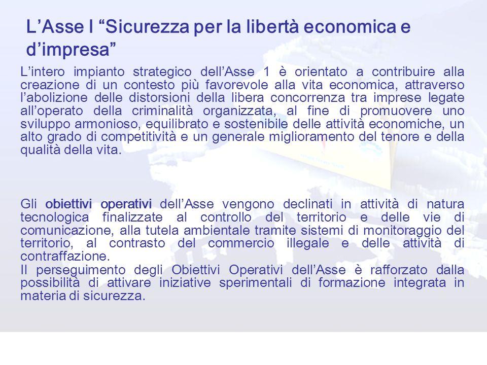 Lintero impianto strategico dellAsse 1 è orientato a contribuire alla creazione di un contesto più favorevole alla vita economica, attraverso labolizi