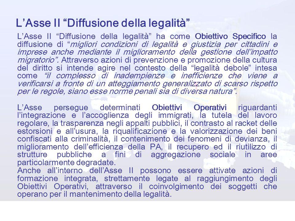 LAsse II Diffusione della legalità LAsse II Diffusione della legalità ha come Obiettivo Specifico la diffusione di migliori condizioni di legalità e g
