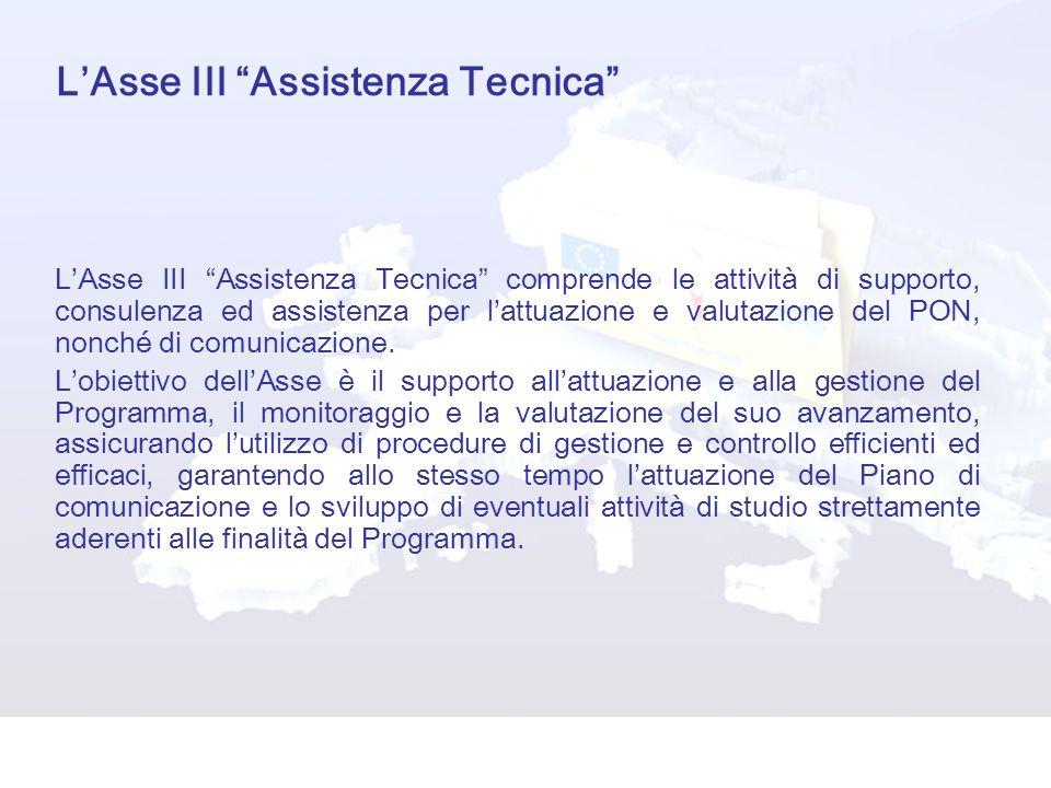 LAsse III Assistenza Tecnica LAsse III Assistenza Tecnica comprende le attività di supporto, consulenza ed assistenza per lattuazione e valutazione del PON, nonché di comunicazione.