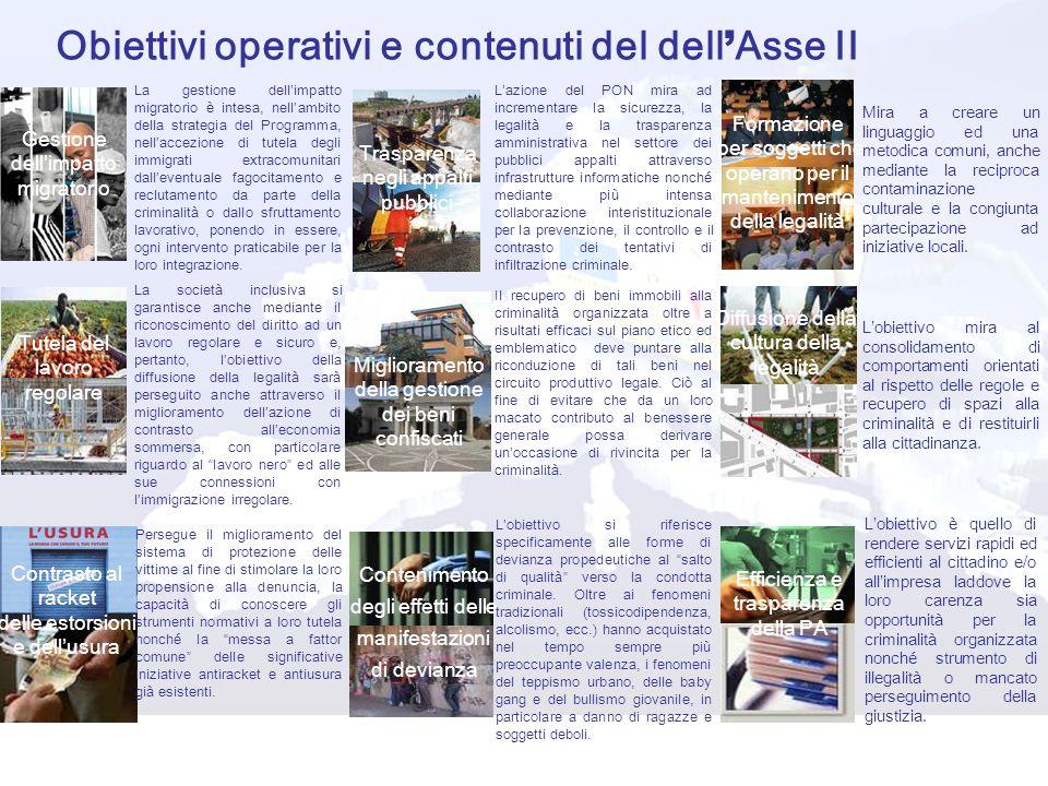 Obiettivi operativi e contenuti del dell Asse II Gestione dellimpatto migratorio Trasparenza negli appalti pubblici Contrasto al racket delle estorsio