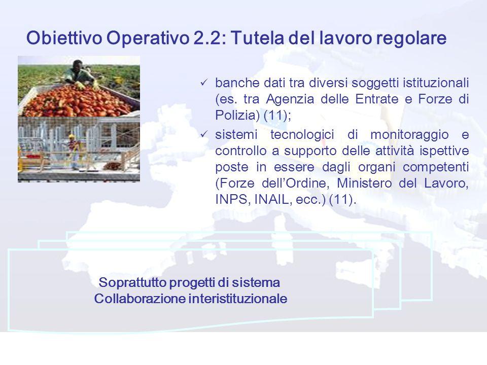 Obiettivo Operativo 2.2: Tutela del lavoro regolare banche dati tra diversi soggetti istituzionali (es.