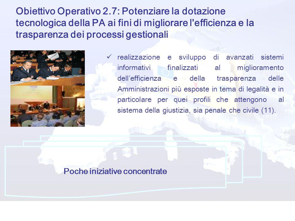 Obiettivo Operativo 2.7: Potenziare la dotazione tecnologica della PA ai fini di migliorare l'efficienza e la trasparenza dei processi gestionali real