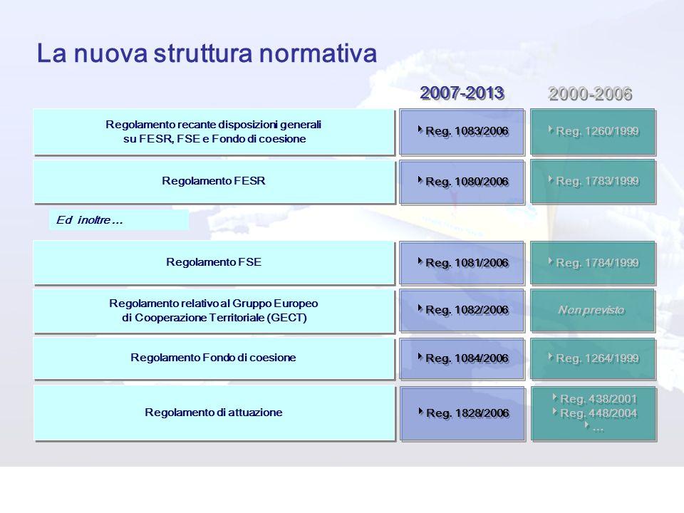 La nuova struttura normativa Reg. 1083/2006 Regolamento recante disposizioni generali su FESR, FSE e Fondo di coesione Regolamento recante disposizion