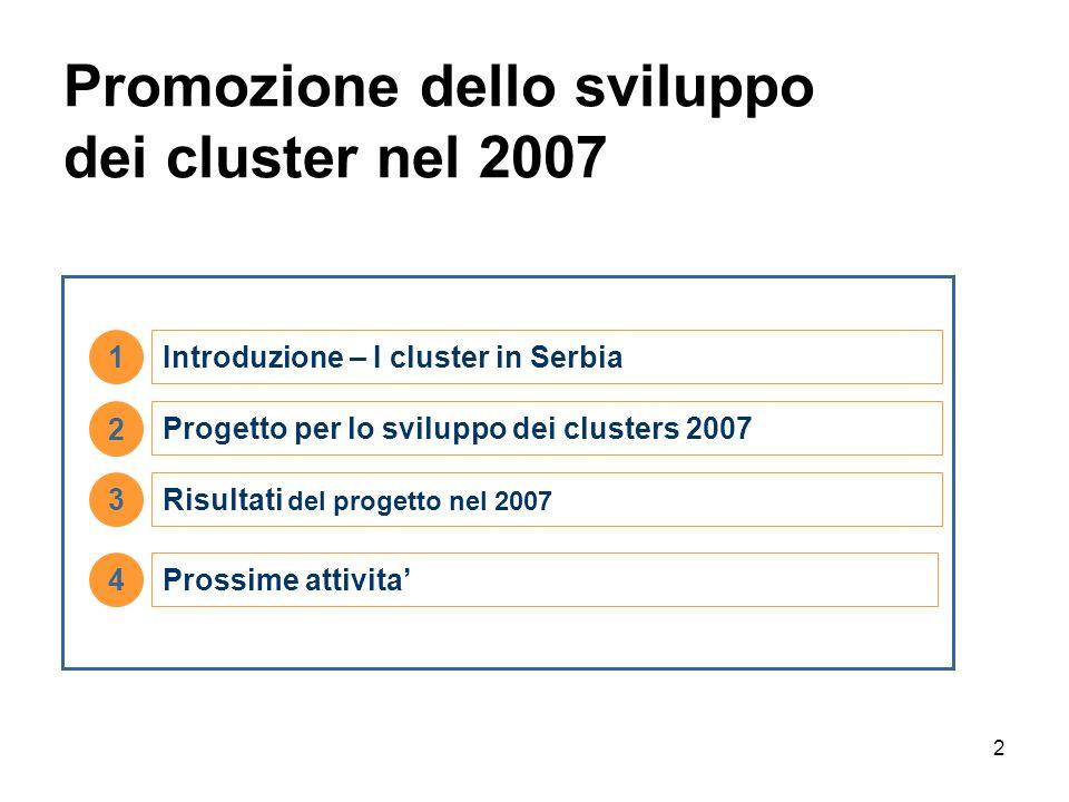 2 Promozione dello sviluppo dei cluster nel 2007 4 1Introduzione – I cluster in Serbia 3Risultati del progetto nel 2007 2 Progetto per lo sviluppo dei clusters 2007 Prossime attivita