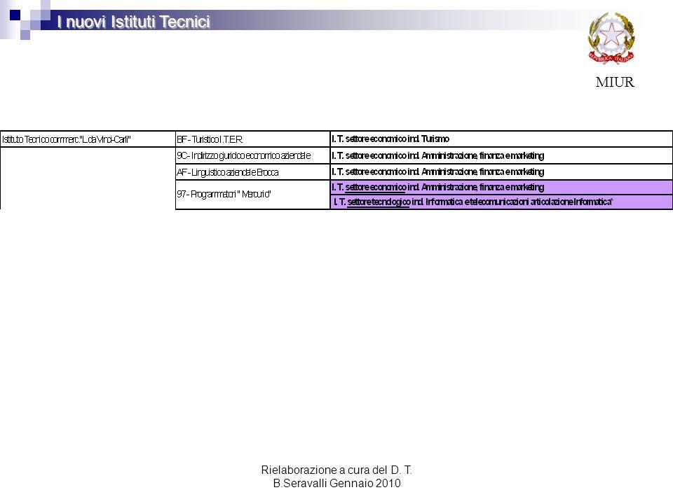 Rielaborazione a cura del D. T. B.Seravalli Gennaio 2010 MIUR I nuovi Istituti Tecnici