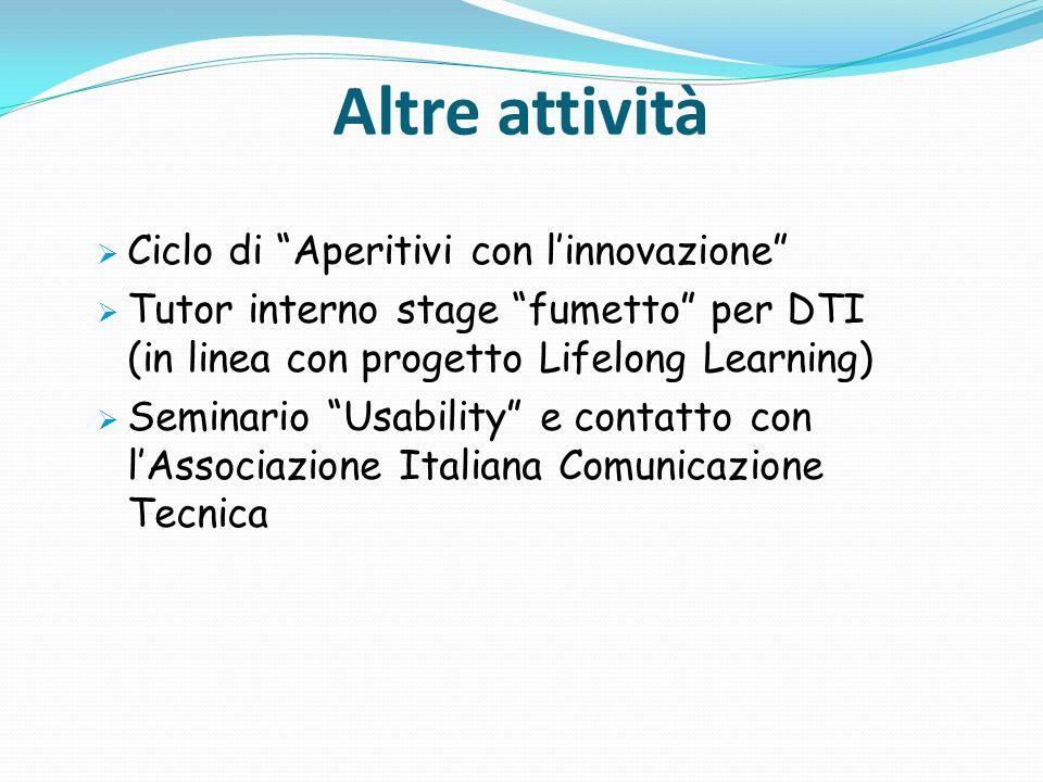 Altre attività Ciclo di Aperitivi con linnovazione Tutor interno stage fumetto per DTI (in linea con progetto Lifelong Learning) Seminario Usability e