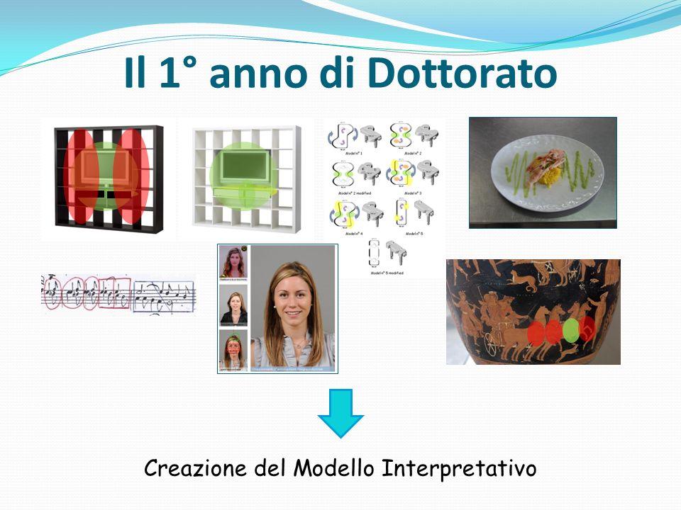 Il 1° anno di Dottorato Creazione del Modello Interpretativo