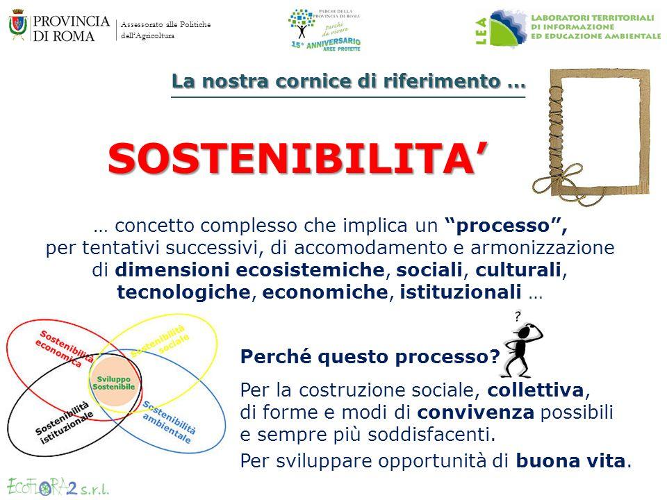 Assessorato alle Politiche dellAgricoltura SOSTENIBILITA … concetto complesso che implica un processo, per tentativi successivi, di accomodamento e ar
