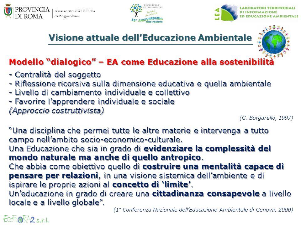 Assessorato alle Politiche dellAgricoltura Modello dialogico – EA come Educazione alla sostenibilità - Centralità del soggetto - Riflessione ricorsiva