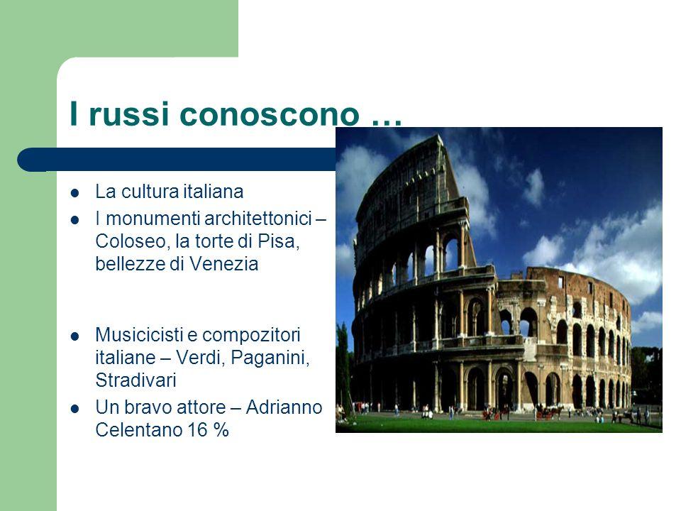 I russi conoscono … La cultura italiana I monumenti architettonici – Coloseo, la torte di Pisa, bellezze di Venezia Musicicisti e compozitori italiane