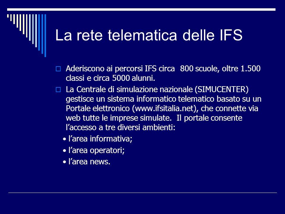 La rete telematica delle IFS Aderiscono ai percorsi IFS circa 800 scuole, oltre 1.500 classi e circa 5000 alunni.