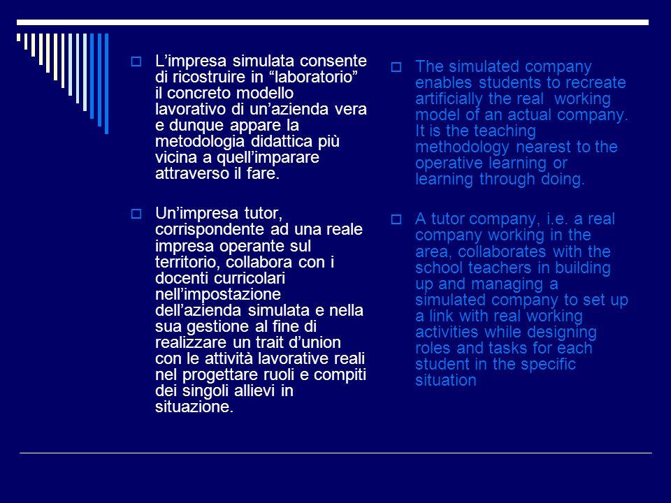 Obiettivi Didattico/Formativi Dellimpresa Formativa Simulata Educational Objectives Of Simulated Formative Company Sviluppa un apprendimento competente legato alla complessità del sistema economico sociale.