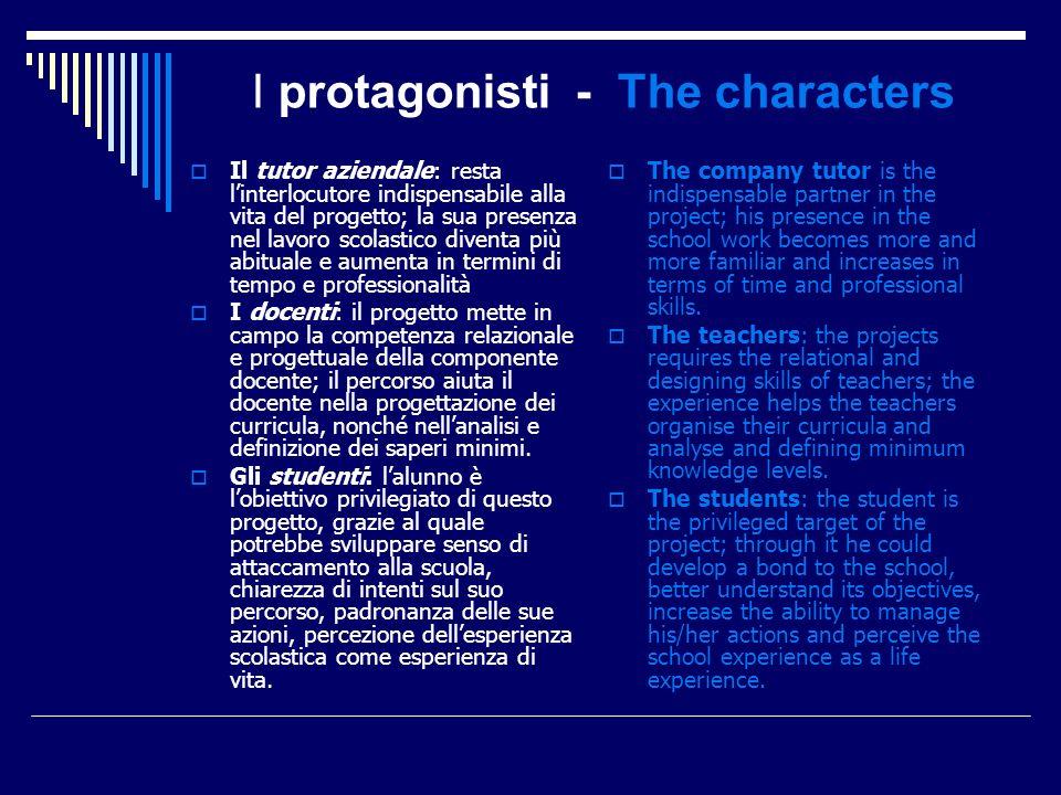 Ulteriori opportunità Sostituire in parte il percorso pluridisciplinare Rappresentare spunto per avviare percorsi pluridisciplinari originali.