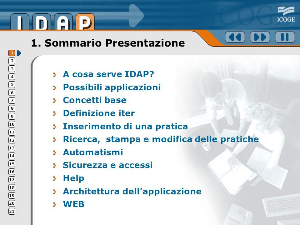 1. Sommario Presentazione A cosa serve IDAP? Possibili applicazioni Concetti base Definizione iter Inserimento di una pratica Ricerca, stampa e modifi