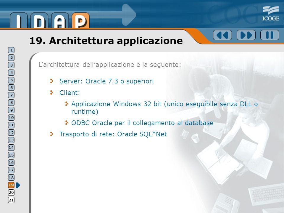 19. Architettura applicazione Server: Oracle 7.3 o superiori Client: Applicazione Windows 32 bit (unico eseguibile senza DLL o runtime) ODBC Oracle pe